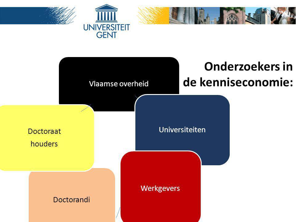 Vlaamse overheid Universiteiten Werkgevers Doctorandi Doctoraat houders Onderzoekers in de kenniseconomie: