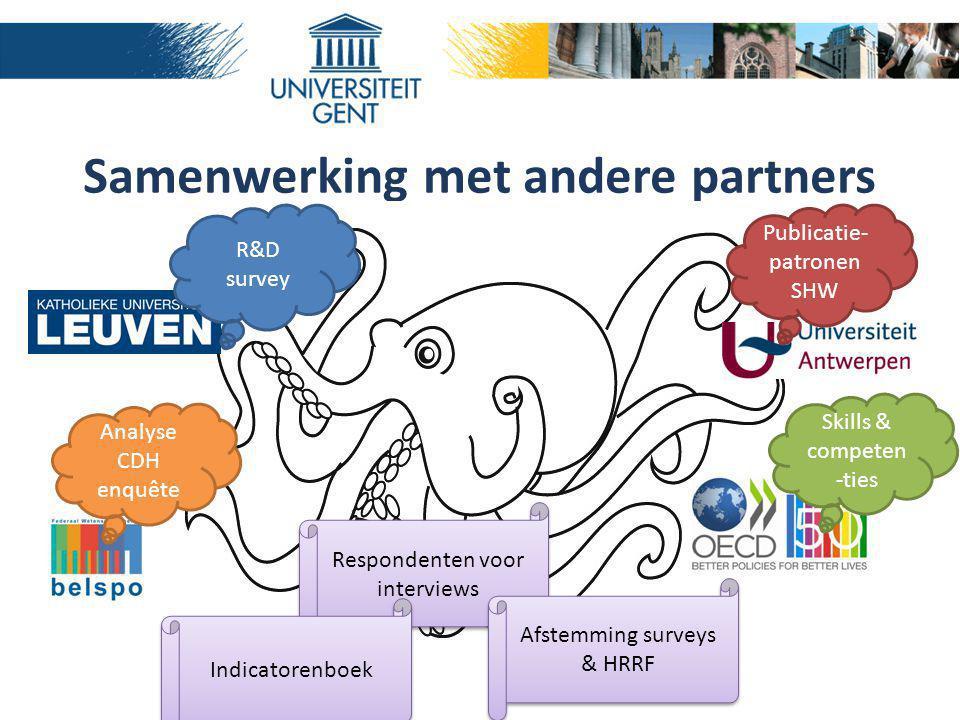 Samenwerking met andere partners R&D survey Publicatie- patronen SHW Analyse CDH enquête Skills & competen -ties Respondenten voor interviews Afstemmi