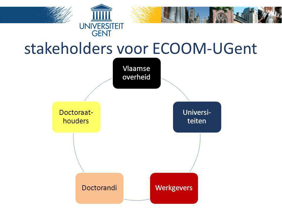 stakeholders voor ECOOM-UGent Vlaamse overheid Universi- teiten WerkgeversDoctorandi Doctoraat- houders