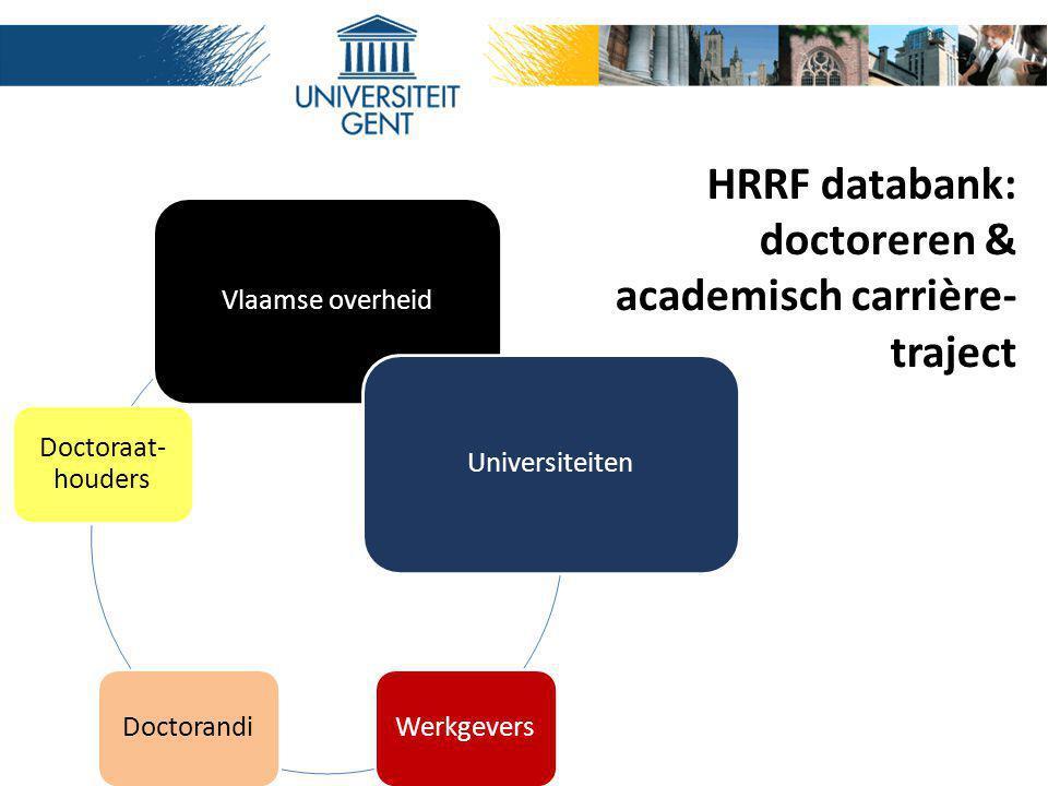Vlaamse overheid Universiteiten WerkgeversDoctorandi Doctoraat- houders HRRF databank: doctoreren & academisch carrière- traject