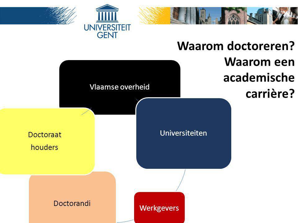 Vlaamse overheid Universiteiten Werkgevers Doctorandi Doctoraat houders Waarom doctoreren? Waarom een academische carrière?