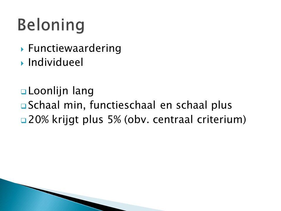  Functiewaardering  Individueel  Loonlijn lang  Schaal min, functieschaal en schaal plus  20% krijgt plus 5% (obv. centraal criterium)