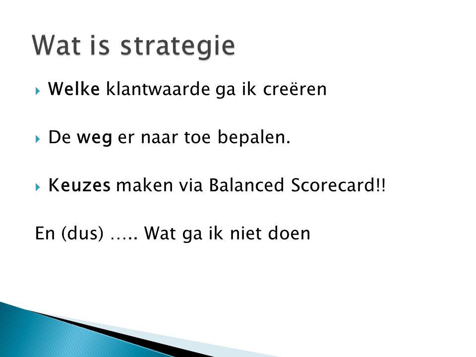 Welke klantwaarde ga ik creëren  De weg er naar toe bepalen.  Keuzes maken via Balanced Scorecard!! En (dus) ….. Wat ga ik niet doen