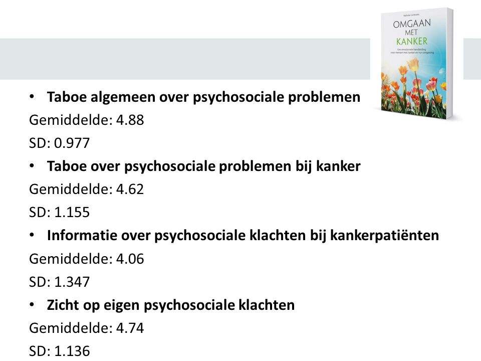 • Taboe algemeen over psychosociale problemen Gemiddelde: 4.88 SD: 0.977 • Taboe over psychosociale problemen bij kanker Gemiddelde: 4.62 SD: 1.155 •