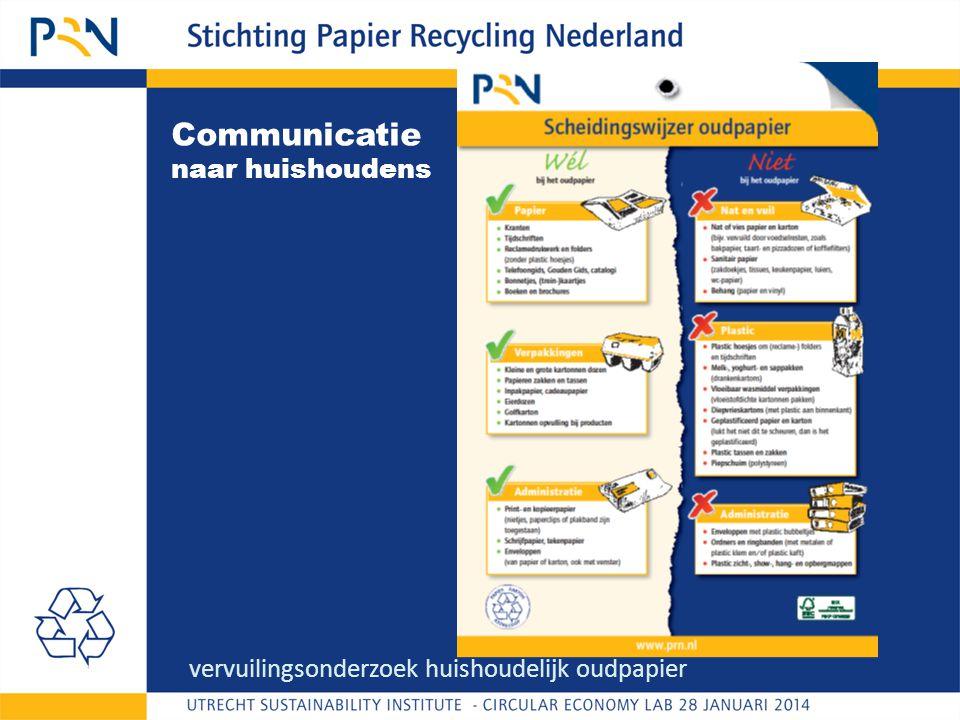 Communicatie naar huishoudens vervuilingsonderzoek huishoudelijk oudpapier