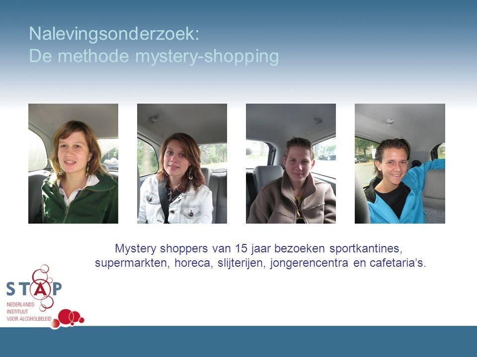 Naleving leeftijdsgrenzen in Nederland (2005) Bron: Drank kopen kent geen leeftijd, 2006