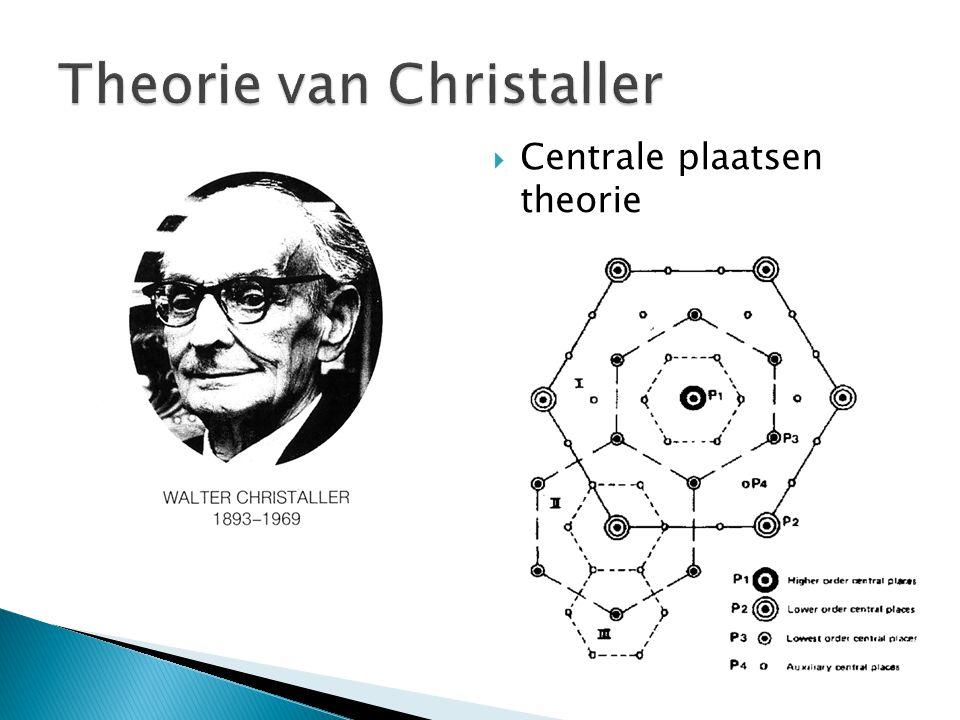  Centrale plaatsen theorie