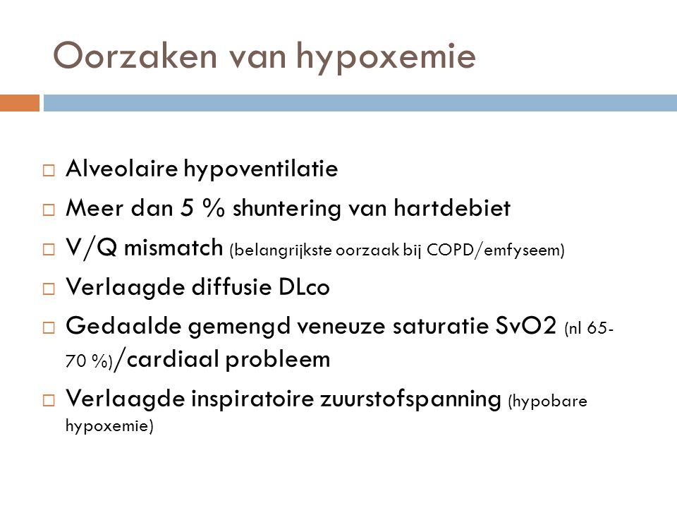 Oorzaken van hypoxemie  Alveolaire hypoventilatie  Meer dan 5 % shuntering van hartdebiet  V/Q mismatch (belangrijkste oorzaak bij COPD/emfyseem) 