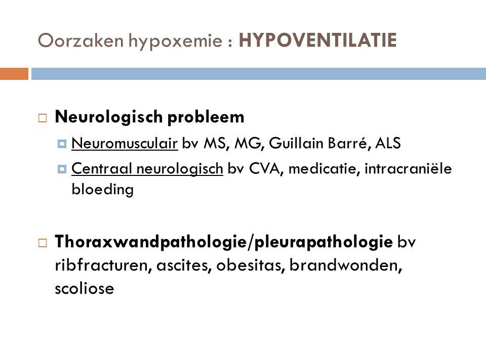 Oorzaken hypoxemie : HYPOVENTILATIE  Neurologisch probleem  Neuromusculair bv MS, MG, Guillain Barré, ALS  Centraal neurologisch bv CVA, medicatie,