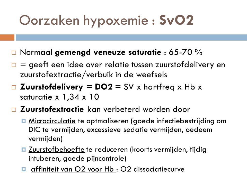 Oorzaken hypoxemie : SvO2  Normaal gemengd veneuze saturatie : 65-70 %  = geeft een idee over relatie tussen zuurstofdelivery en zuurstofextractie/v