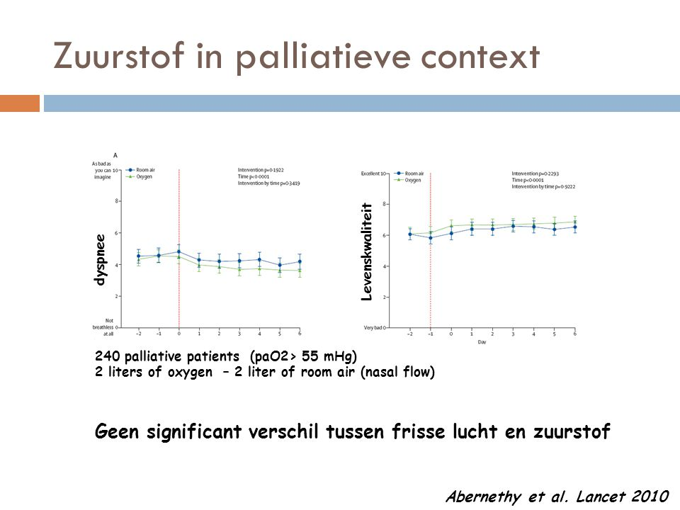 dyspnee Levenskwaliteit 240 palliative patients (paO2> 55 mHg) 2 liters of oxygen – 2 liter of room air (nasal flow) Abernethy et al. Lancet 2010 Geen