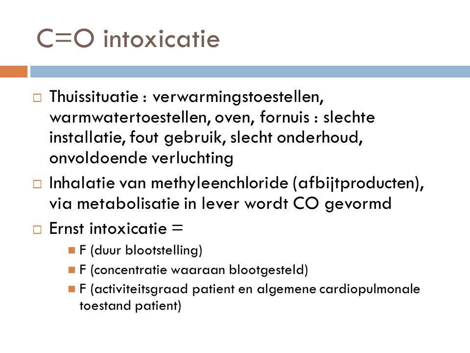 C=O intoxicatie  Thuissituatie : verwarmingstoestellen, warmwatertoestellen, oven, fornuis : slechte installatie, fout gebruik, slecht onderhoud, onv