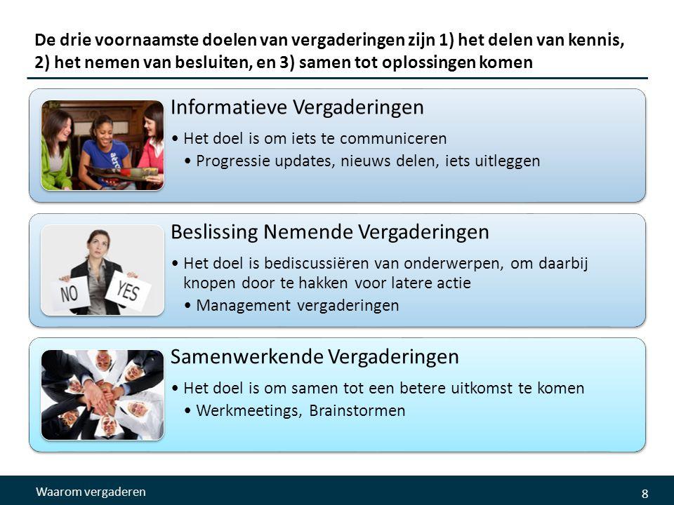 8 De drie voornaamste doelen van vergaderingen zijn 1) het delen van kennis, 2) het nemen van besluiten, en 3) samen tot oplossingen komen Informatieve Vergaderingen •Het doel is om iets te communiceren •Progressie updates, nieuws delen, iets uitleggen Beslissing Nemende Vergaderingen •Het doel is bediscussiëren van onderwerpen, om daarbij knopen door te hakken voor latere actie •Management vergaderingen Samenwerkende Vergaderingen •Het doel is om samen tot een betere uitkomst te komen •Werkmeetings, Brainstormen Waarom vergaderen