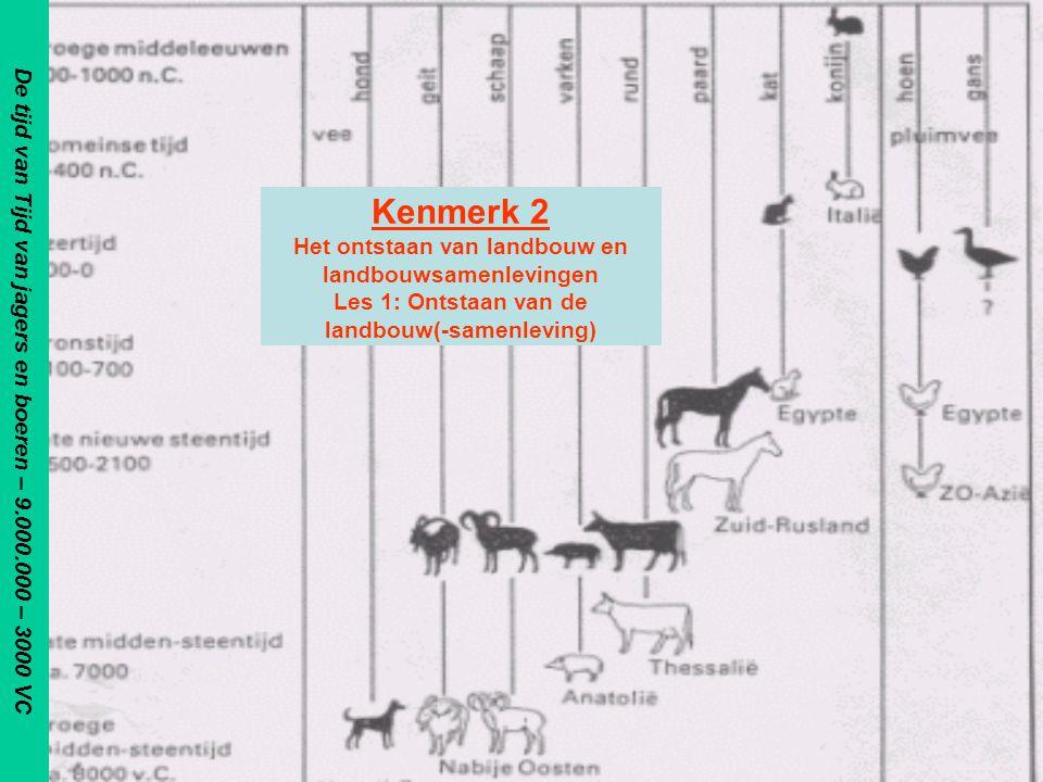 Kenmerk 2 Het ontstaan van landbouw en landbouwsamenlevingen Les 1: Ontstaan van de landbouw(-samenleving) De tijd van Tijd van jagers en boeren – 9.0