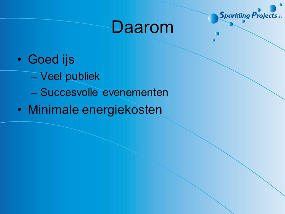 Daarom •Goed ijs –Veel publiek –Succesvolle evenementen •Minimale energiekosten