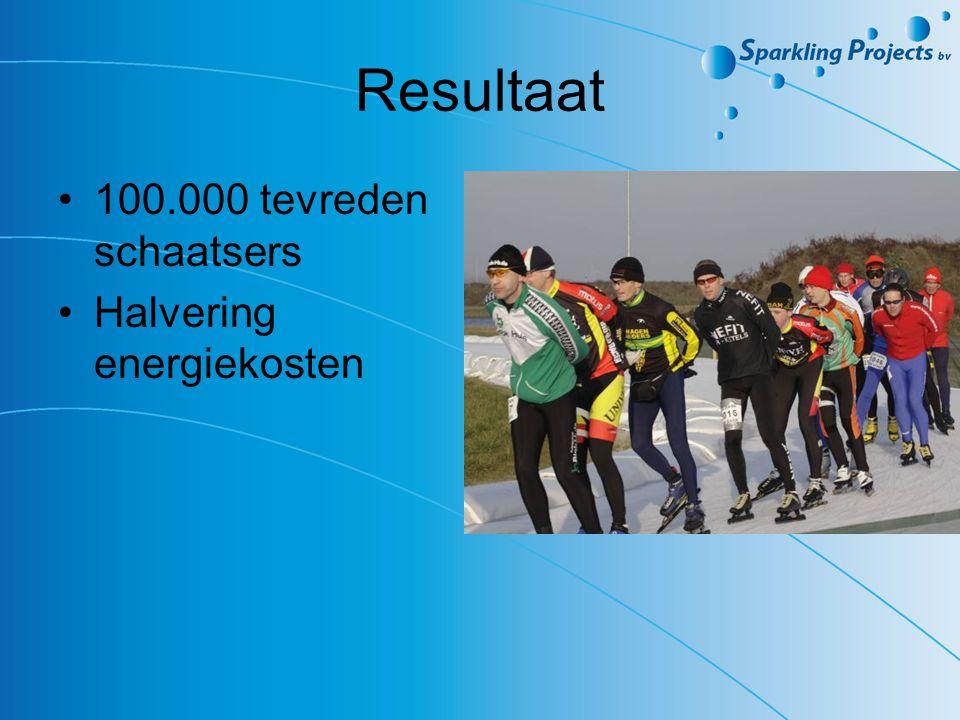 Resultaat •100.000 tevreden schaatsers •Halvering energiekosten