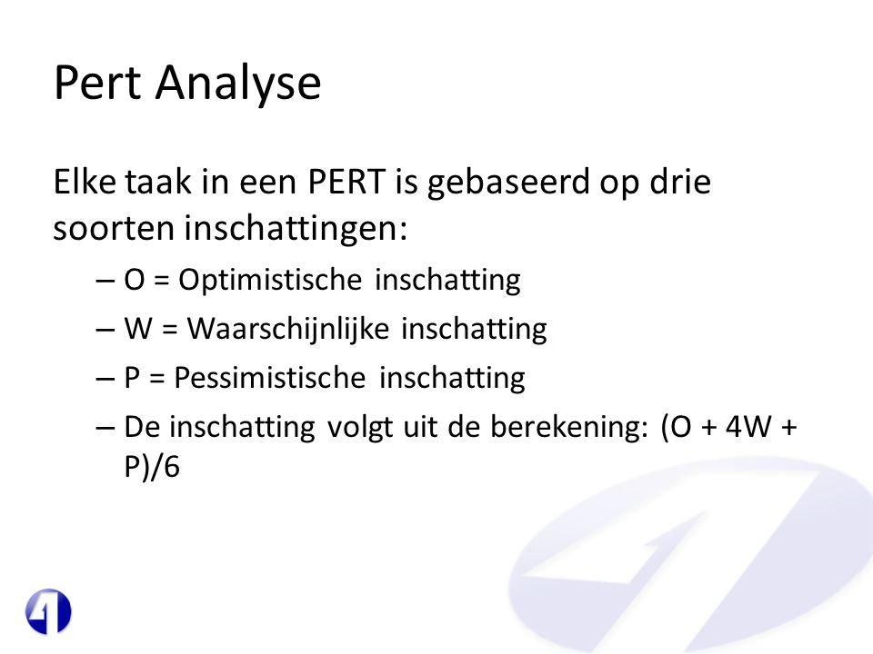 Pert Analyse Elke taak in een PERT is gebaseerd op drie soorten inschattingen: – O = Optimistische inschatting – W = Waarschijnlijke inschatting – P =