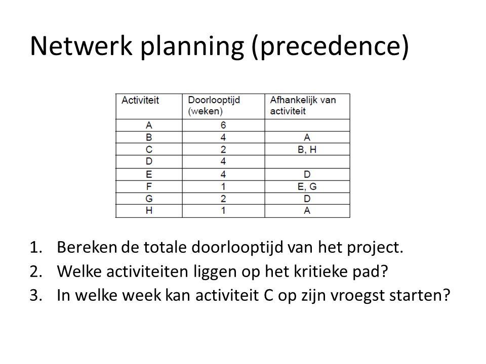 Netwerk planning (precedence) 1.Bereken de totale doorlooptijd van het project. 2.Welke activiteiten liggen op het kritieke pad? 3.In welke week kan a
