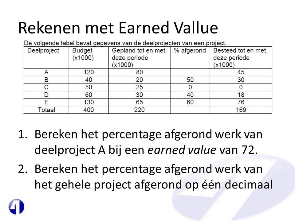 Rekenen met Earned Vallue 1.Bereken het percentage afgerond werk van deelproject A bij een earned value van 72. 2.Bereken het percentage afgerond werk