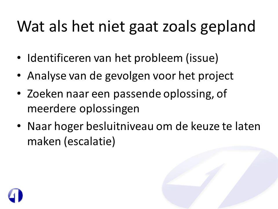 Wat als het niet gaat zoals gepland • Identificeren van het probleem (issue) • Analyse van de gevolgen voor het project • Zoeken naar een passende opl