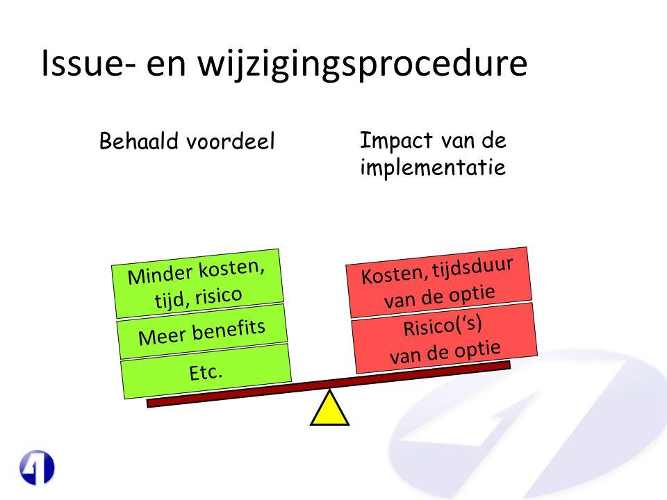 Issue- en wijzigingsprocedure Minder kosten, tijd, risico Meer benefits Etc. Kosten, tijdsduur van de optie Risico('s) van de optie Behaald voordeel I