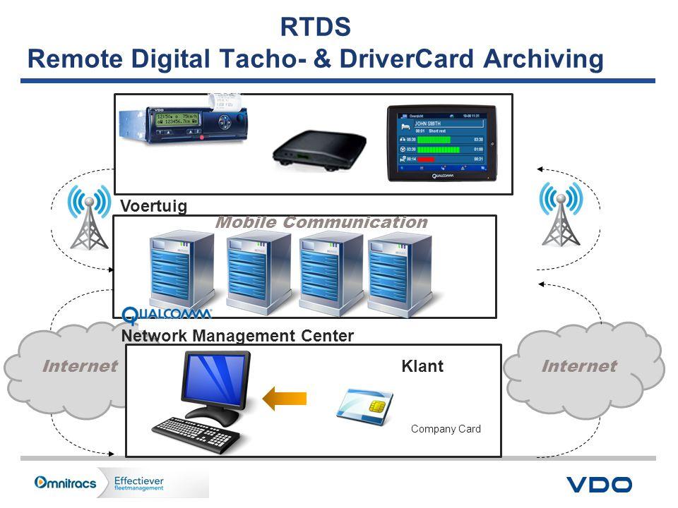Internet RTDS Remote Digital Tacho- & DriverCard Archiving Voertuig Network Management Center Klant Company Card Mobile Communication