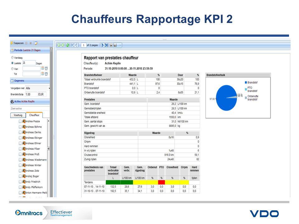 Chauffeurs Rapportage KPI 2