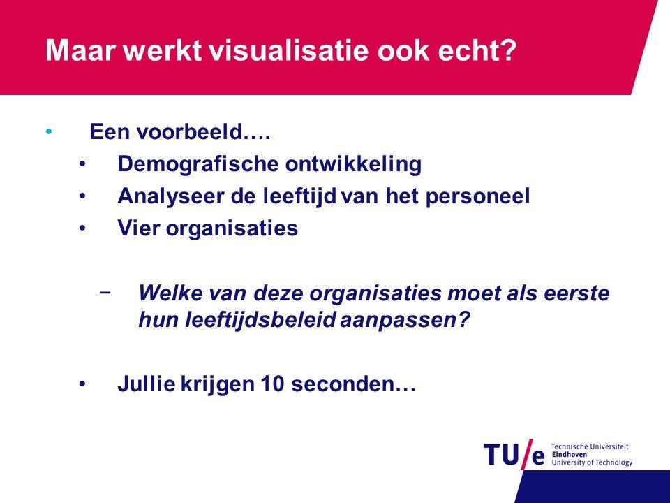 Maar werkt visualisatie ook echt? •Een voorbeeld…. •Demografische ontwikkeling •Analyseer de leeftijd van het personeel •Vier organisaties −Welke van