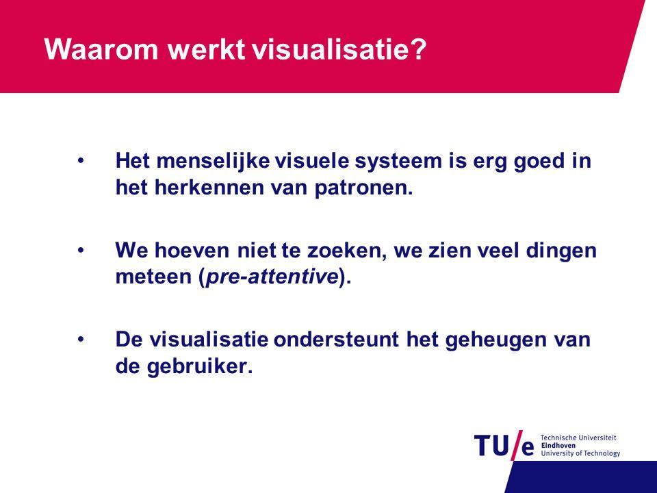 Waarom werkt visualisatie? •Het menselijke visuele systeem is erg goed in het herkennen van patronen. •We hoeven niet te zoeken, we zien veel dingen m