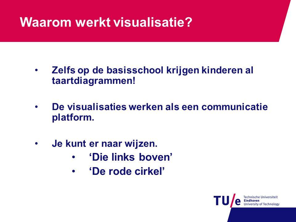 Waarom werkt visualisatie? •Zelfs op de basisschool krijgen kinderen al taartdiagrammen! •De visualisaties werken als een communicatie platform. •Je k