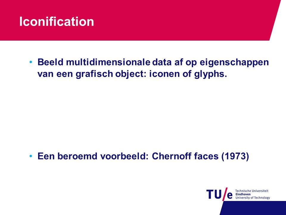 Iconification •Beeld multidimensionale data af op eigenschappen van een grafisch object: iconen of glyphs. •Een beroemd voorbeeld: Chernoff faces (197