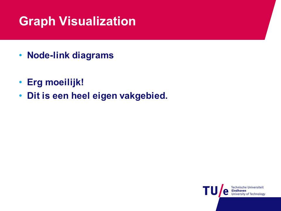 Graph Visualization •Node-link diagrams •Erg moeilijk! •Dit is een heel eigen vakgebied.