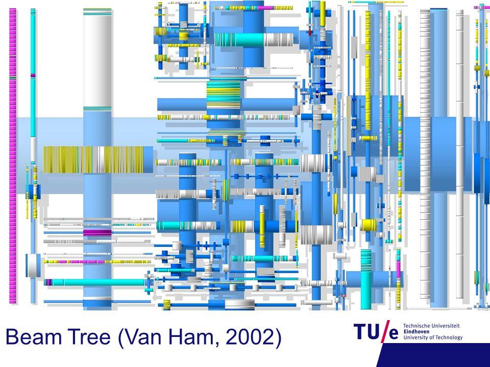Beam Tree (Van Ham, 2002)
