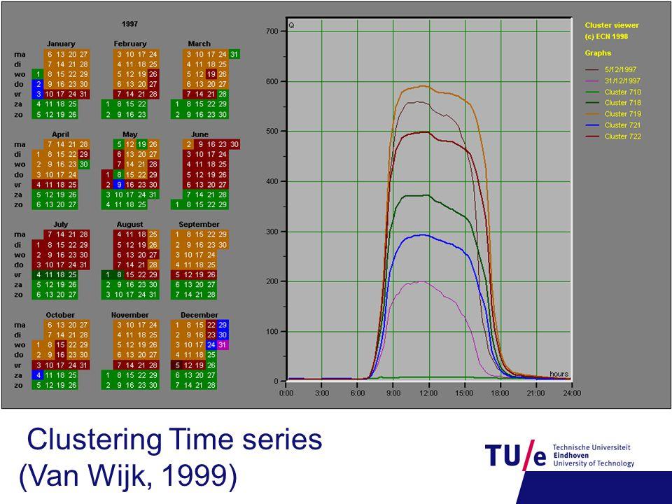 Clustering Time series (Van Wijk, 1999)