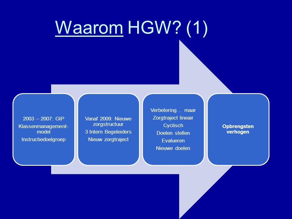 Waarom HGW? (1) 2003 – 2007: GIP Klassenmanagement- model Instructiedoelgroep Vanaf 2009: Nieuwe zorgstructuur 3 Intern Begeleiders Nieuw zorgtraject