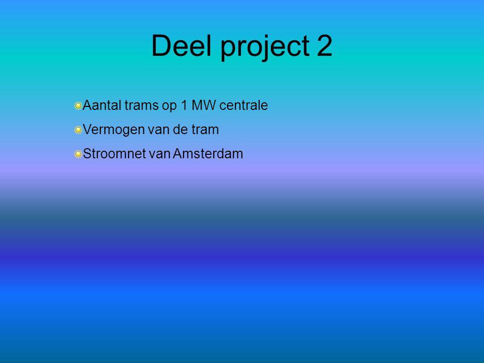 Aantal trams op 1 MW centrale Vermogen van de tram Stroomnet van Amsterdam