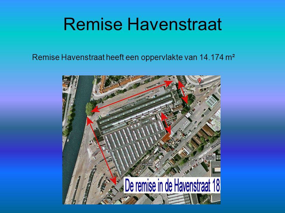 Remise Havenstraat Remise Havenstraat heeft een oppervlakte van 14.174 m²