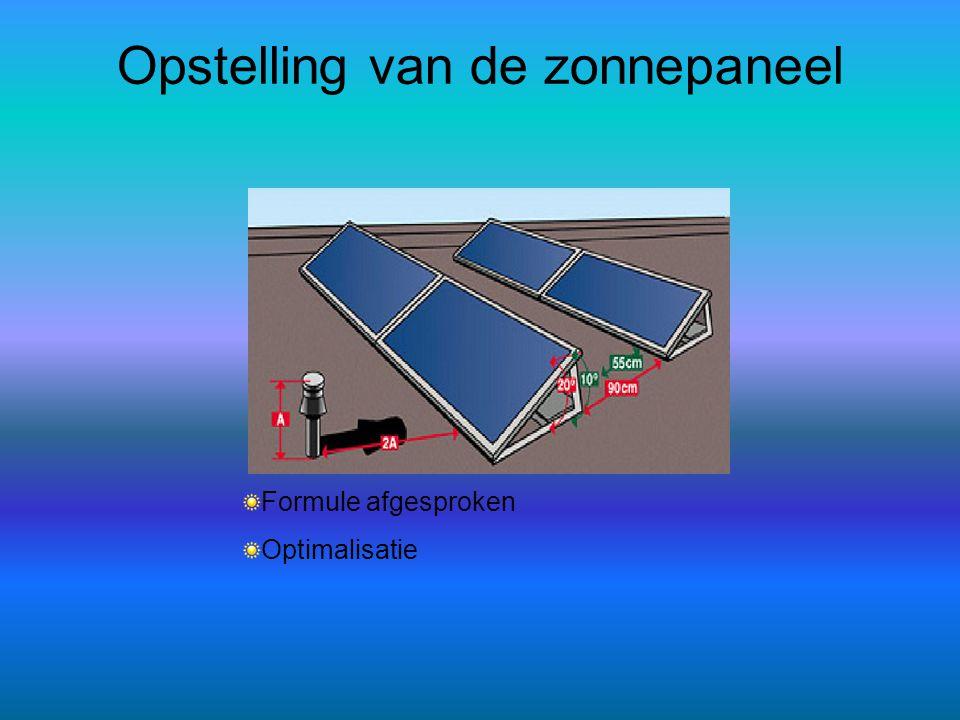 Opstelling van de zonnepaneel Formule afgesproken Optimalisatie