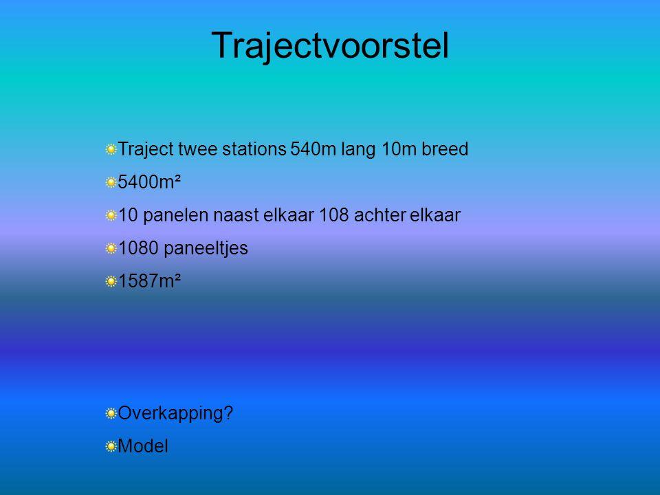 Traject twee stations 540m lang 10m breed 5400m² 10 panelen naast elkaar 108 achter elkaar 1080 paneeltjes 1587m² Overkapping? Model Trajectvoorstel