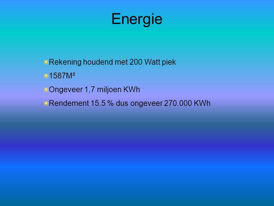 Energie Rekening houdend met 200 Watt piek 1587M² Ongeveer 1,7 miljoen KWh Rendement 15.5 % dus ongeveer 270.000 KWh