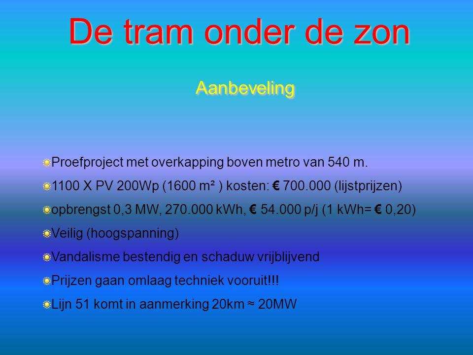 De tram onder de zon Aanbeveling Proefproject met overkapping boven metro van 540 m. 1100 X PV 200Wp (1600 m² ) kosten: € 700.000 (lijstprijzen) opbre
