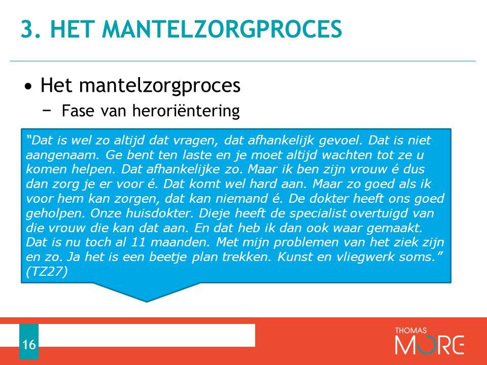 • Het mantelzorgproces − Fase van heroriëntering 3.