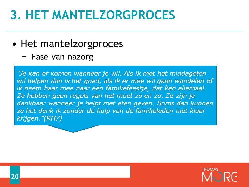 • Het mantelzorgproces − Fase van nazorg 3.