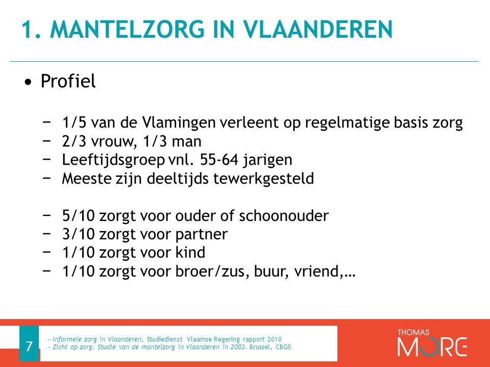 • 1.Mantelzorg in Vlaanderen • 2. Mantelzorg van begin tot einde • 3.