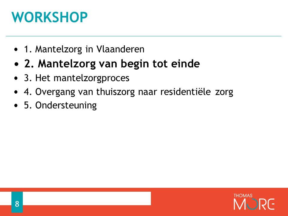 TOT SLOT • Meer info: • Liesbet.lommelen@thomasmore.be • www.vonk3.be