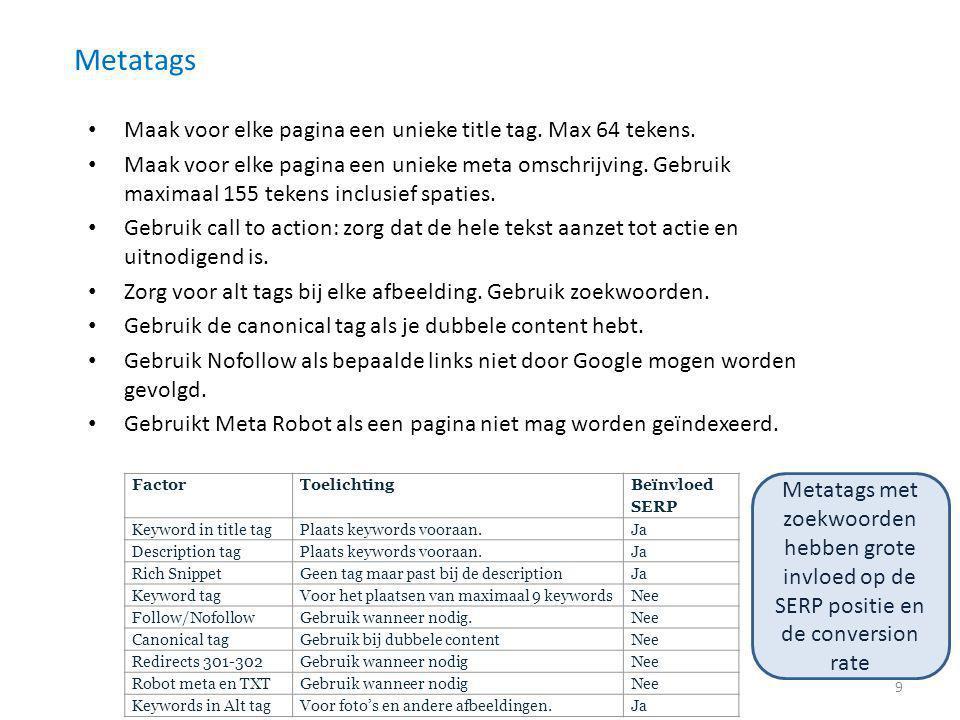 • Maak voor elke pagina een unieke title tag. Max 64 tekens. • Maak voor elke pagina een unieke meta omschrijving. Gebruik maximaal 155 tekens inclusi