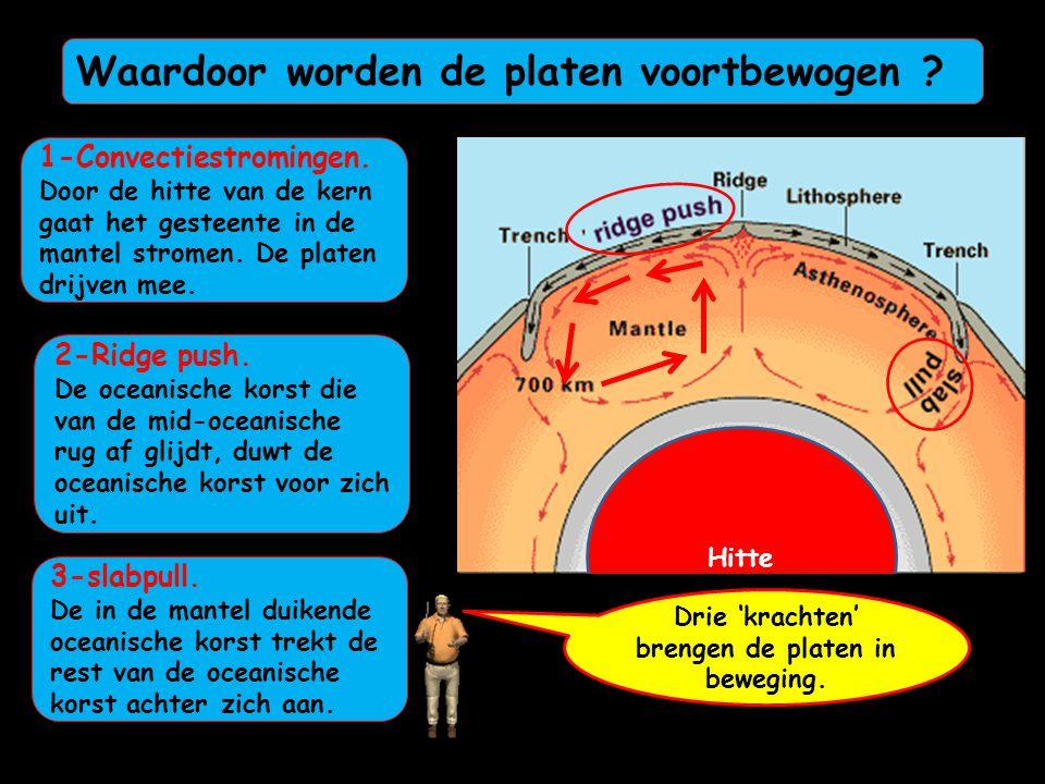 Waardoor worden de platen voortbewogen ? 1-Convectiestromingen. Door de hitte van de kern gaat het gesteente in de mantel stromen. De platen drijven m