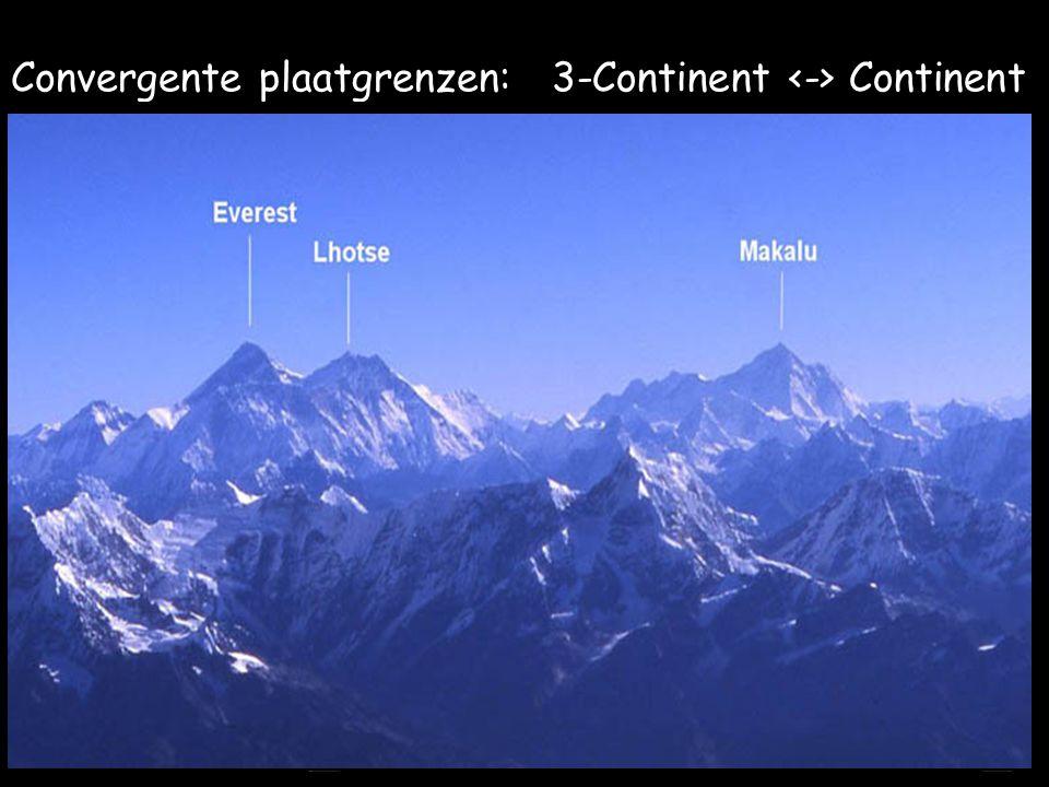 Convergente plaatgrenzen: 3-Continent Continent Beide continentale platen zijn even zwaar. Geen van beide zakt de mantel in. De oceanische korst die e