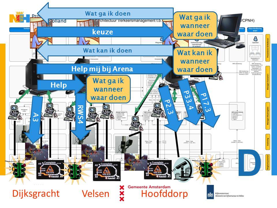 Dijksgracht VelsenHoofddorp Help mij bij Arena Help P33.4 P2.3 RWS4 A3 Wat kan ik wanneer waar doen Wat ga ik wanneer waar doen P17.3 Wat kan ik doen