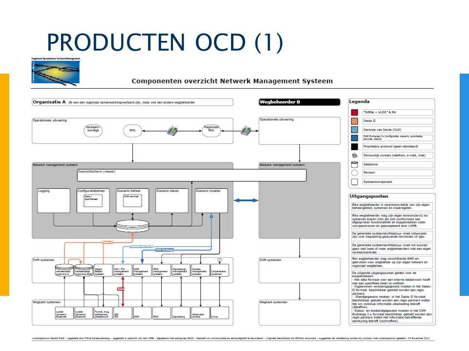 PRODUCTEN OCD (1)